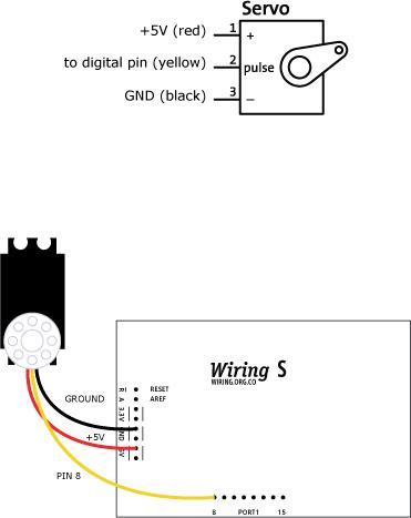 servomultiple learning wiring